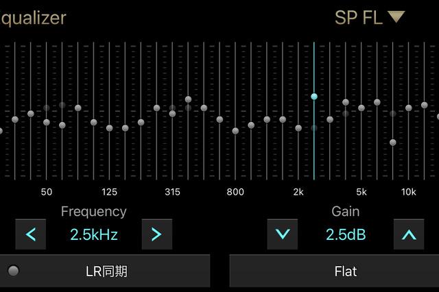 『三菱電機・ダイヤトーンサウンドナビ』の「タイムアライメント」の設定画面。