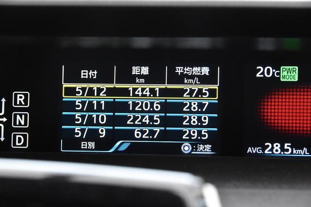 高速7:一般道3ぐらいの割合。装着後も燃費が落ちたという感覚は無い