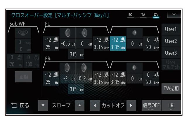 ダイヤトーンサウンドナビの「クロスオーバー」の設定画面。